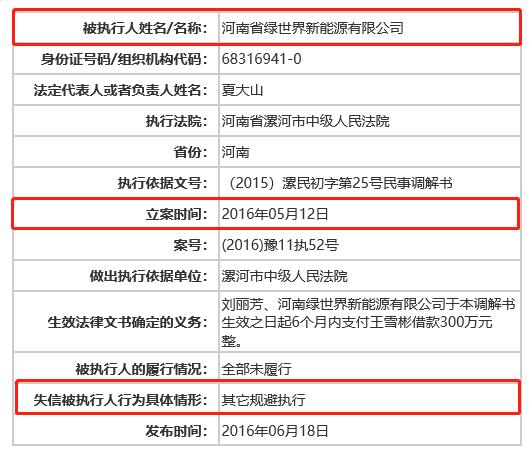 郑州银行向有前科公司开展表外业务 风控存漏洞
